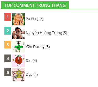 top comment trong thang tai share ngay 2